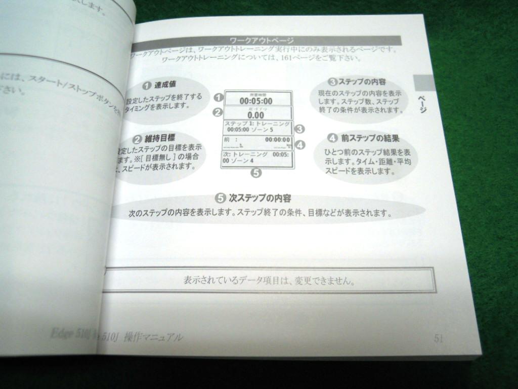 8e47d10163 Edge 510J」でローラー台トレーニング(実践編)