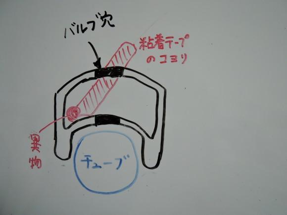 リム内部の異物除去