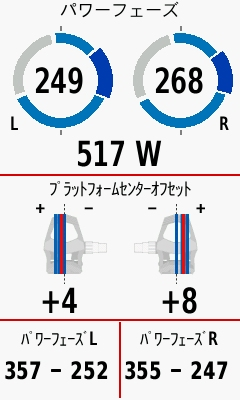J サイクリングダイナミクス表示