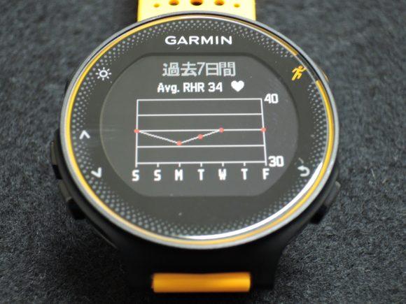 「Garmin ForeAthlete235J」の1週間の安静時心拍数のグラフ表示画面