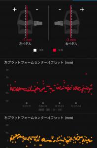 ガーミン コネクト モバイル 画面