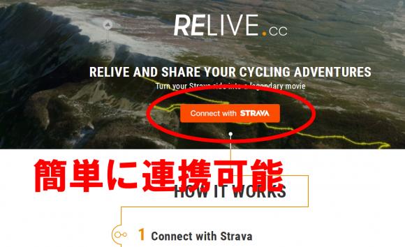 ReliveとStravaの連携