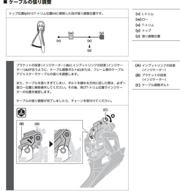 FD-R9100 インジケーター