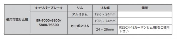 BR-9000/6800/5800のホイールの対応リム幅についての表