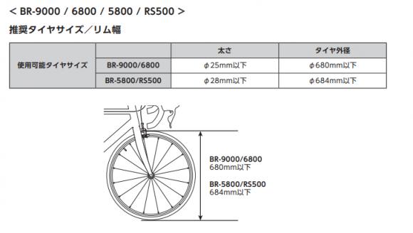 BR-9000/6800/5800の推奨タイヤサイズとリム幅の表