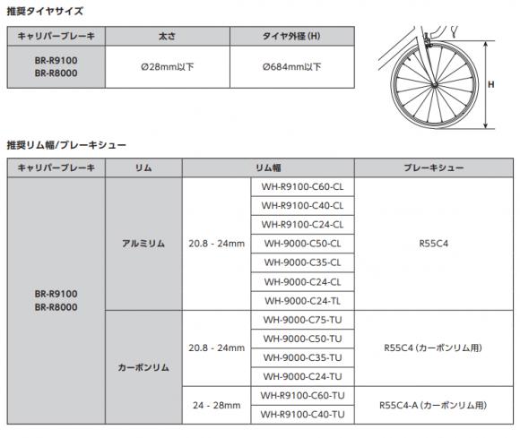 シマノ公式BR-R9100/R8000 対応リム幅表