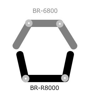 6800とR8000のブレーキアーチ形状の違い
