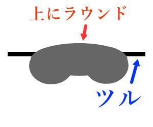 radar-ev-frame1